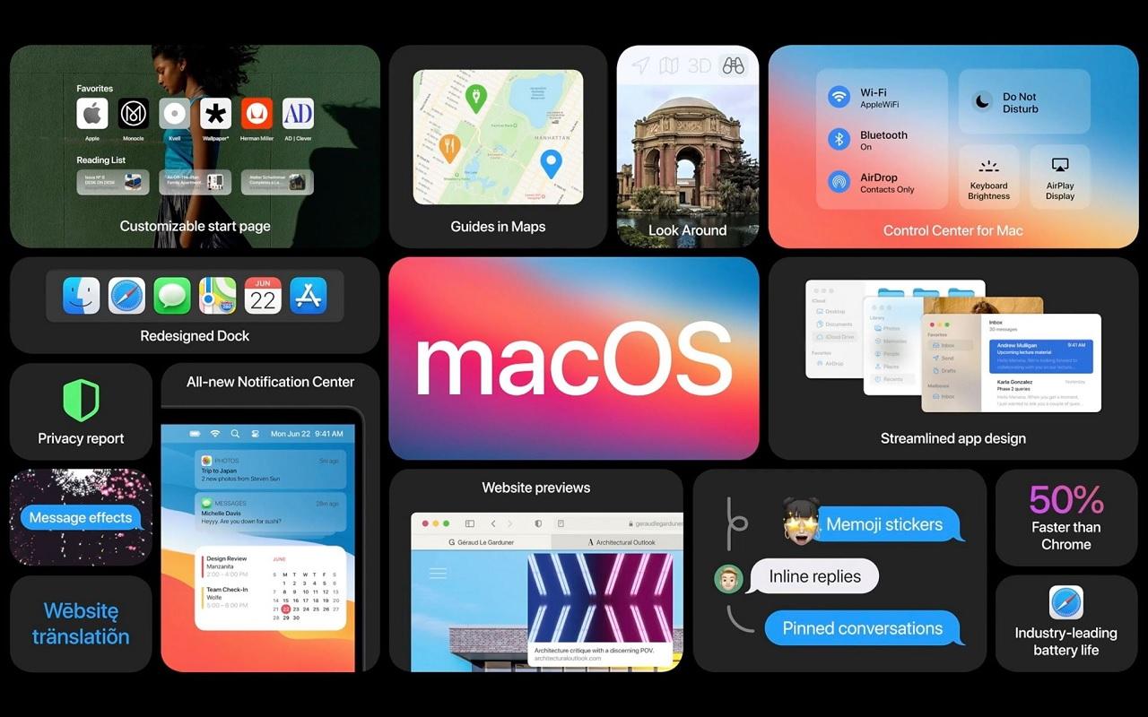 Nejlepší widgety pro MacOS Big Sur, které byste měli používat